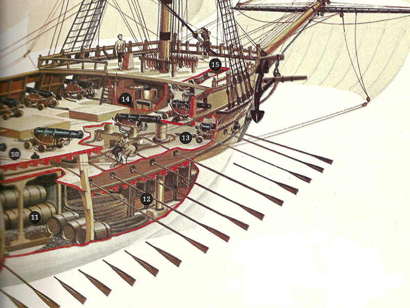The Adventure Galley, showing how sails and oars combine